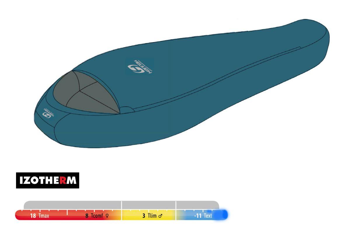 Tazz-Sport - Hannah Shaft 200 Ocean Depths 195cm Spací pytel